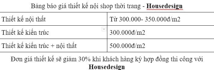 bảng giá thiết kế nội thất shop quần áo chi tiết