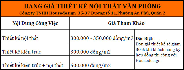 bảng giá thiết kế nội thất văn phòng tại tphcm